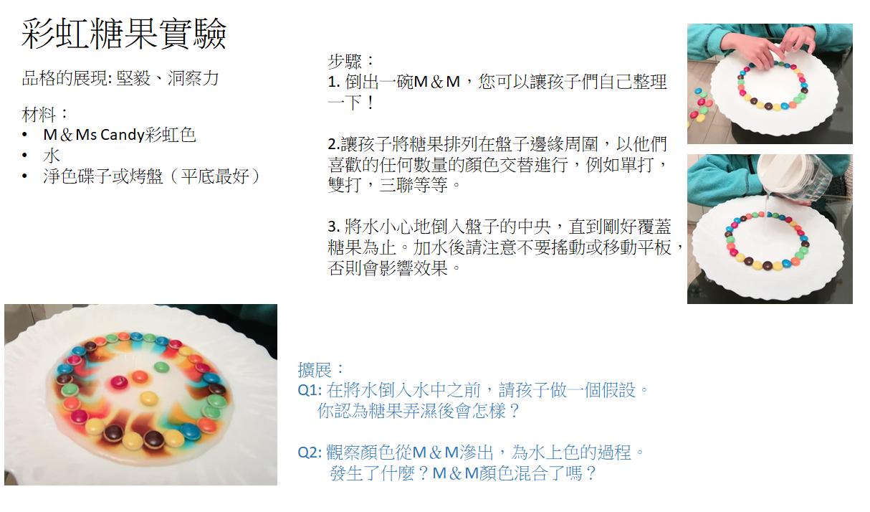 彩虹糖果實驗